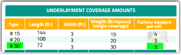"""Underlayment_Coverage_Amount"